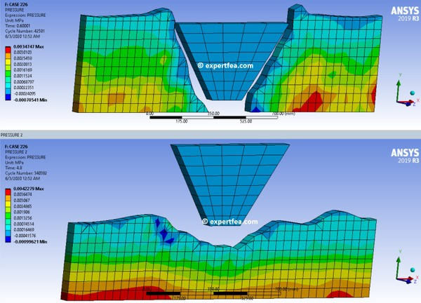 ANSYS  Workbench 2019 R3 Mechdat file and 3D model for simple wave generator
