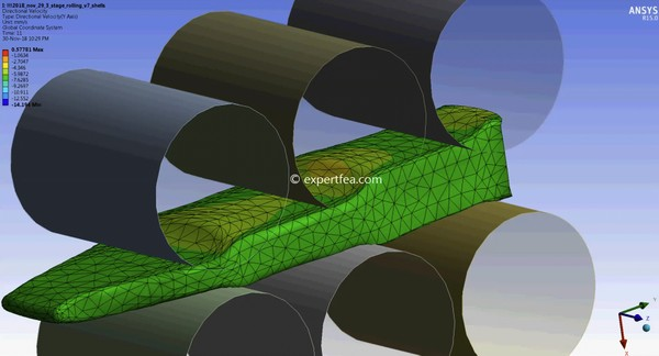 ANSYS WB 15 Mechdat file and 3D model for 3 stage roll forming
