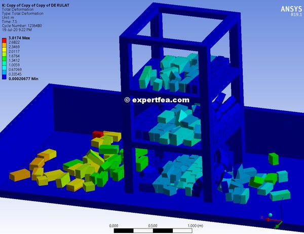 ANSYS Workbench 19.1 Mechdat file + 3D model of block with bricks under seismic load