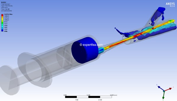 ANSYS Workbench 15.0 Mechdat file and 3D model of syringe injection