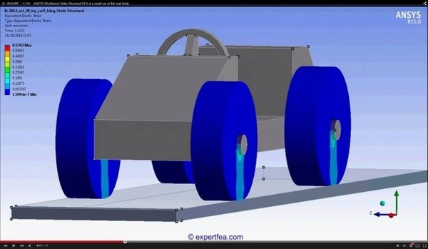 ANSYS Workbench MECHDAT file and 3D model for car on road