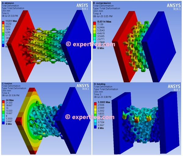 ANSYS  Workbench 19.1 archive of 4 FEA cases + 3D model