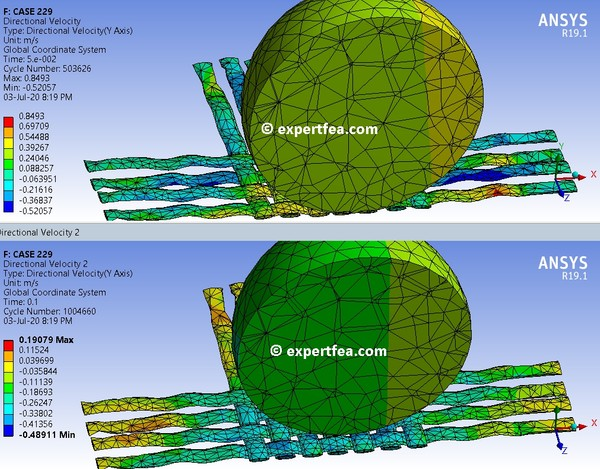 ANSYS  Workbench 19.1 Mechdat file and 3D model for sphere on nylon wires