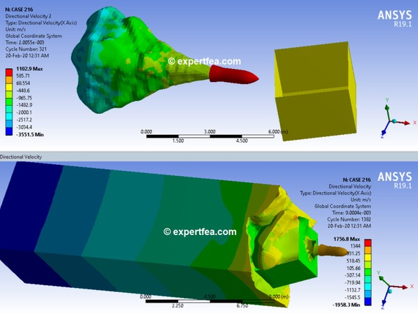ANSYS  Workbench 19.1 Mechdat file and 3D model for rocket penetrating  a box