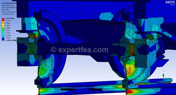 ANSYS Workbench MECHDAT file and 3D model for train bogie
