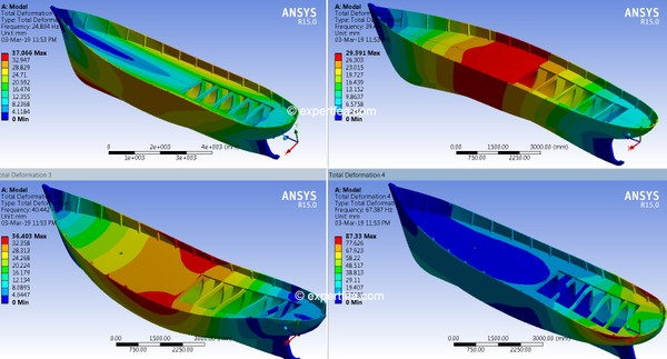 ANSYS WB 15 Mechdat file and 3D model for boat hull modal analysis