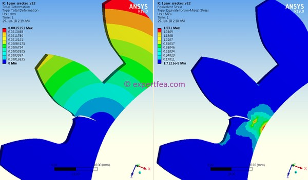 ANSYS WB 19 MECHDAT file and 3D model for XFEM crack propagation in a gear  fixed 1 end