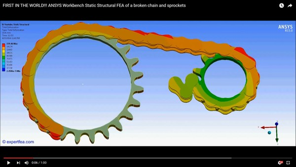 MECHDAT file and 3D model for chain and sprockets