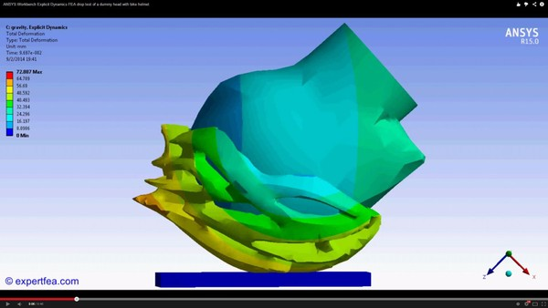 ANSYS Workbench MECHDAT file and 3D model for dummy with helmet