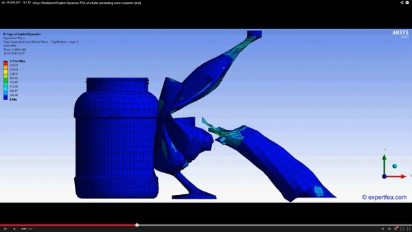 ANSYS Workbench MECHDAT file and 3D model for bullet-recipients
