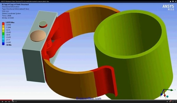 ANSYS Workbench MECHDAT file and 3D model for tube and clips