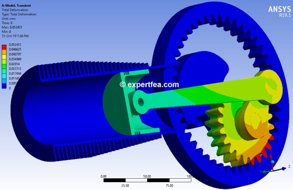 ANSYS  Workbench 19.1 Mechdat file and 3D model for hypocyclic engine