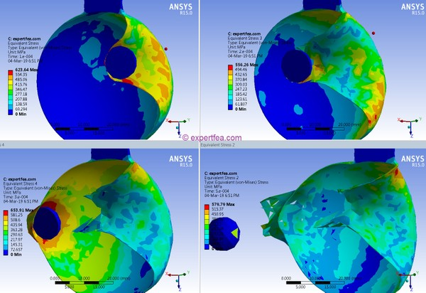 ANSYS Workbench 15 Mechdat file and 3D model for sphere penetration