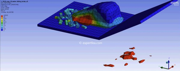 ANSYS WB 15 MECHDAT file and 3D model for water and bricks