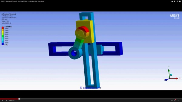 ANSYS Workbench MECHDAT file and 3D model for crank and slider