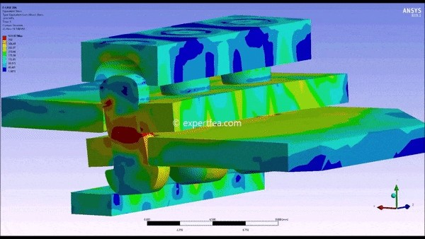 ANSYS  Workbench 19.1 Mechdat file and 3D model for rivet setting and shearing