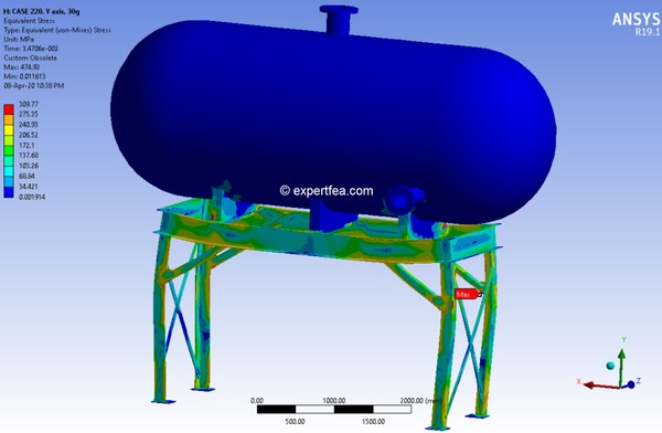 ANSYS  Workbench 19.1 Mechdat file and 3D model for 30g acceleration on steel support tank