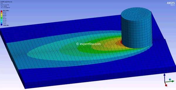 ANSYS Workbench 19.1 Mechdat file and 3D model for friction stir welding