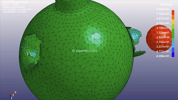 LS-DYNA keyword file and 3D model for spheres perforation