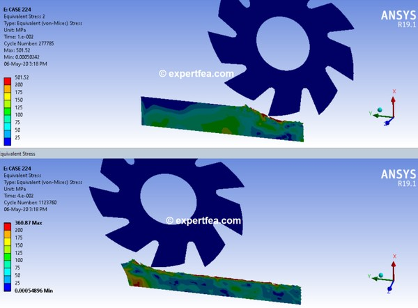 ANSYS  Workbench 19.1 Mechdat file and 2D model for 2D milling