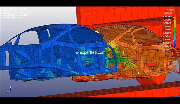LS-DYNA keyword file and 3D model for Shell car bodies crashing into a rigid truck