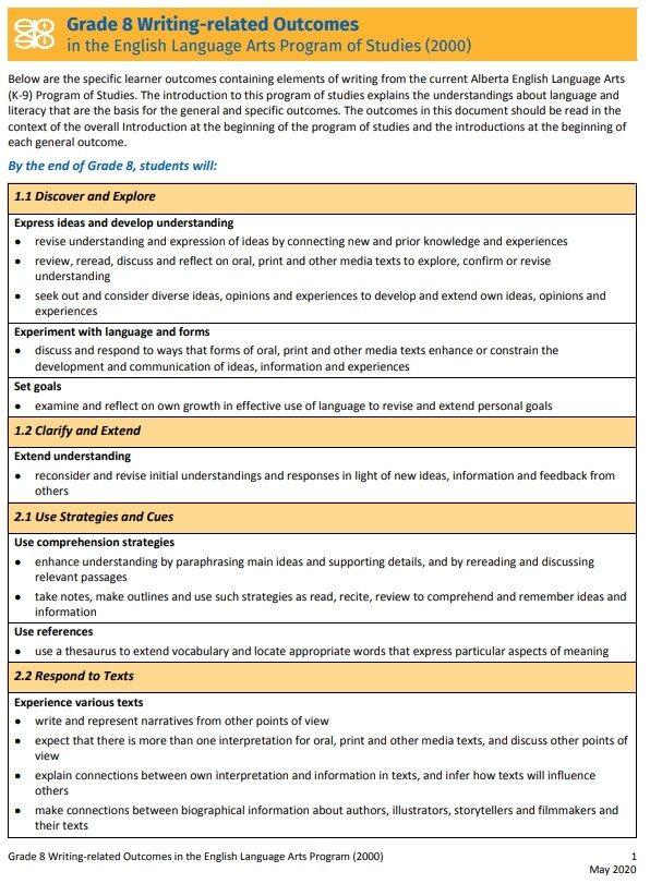 Writing-related Outcomes in ELA in the English Language Arts Program of Studies Grade 8