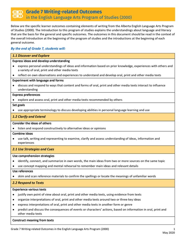 Writing-related Outcomes in the English Language Arts Program of Studies 2000 Grade 7