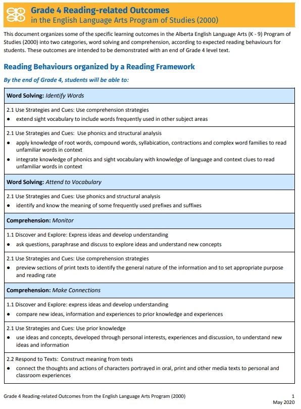 Reading-Related Outcomes in the English Language Arts Program of Studies 2000 Grade 4