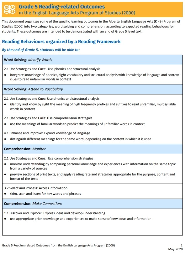 Reading-related Outcomes in the English Language Arts Program of Studies 2000 Grade 5