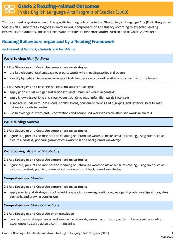 Reading-related outcomes in the English Language Arts Program of Studies 2000 Grade 2