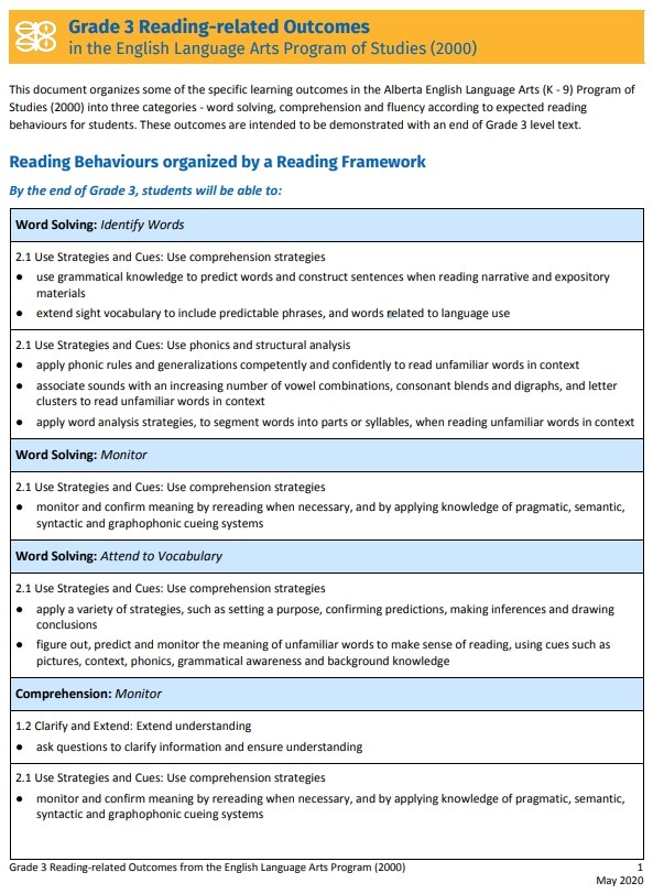 Reading-Related Outcomes in the English Language Arts Program of Studies 2000 Grade 3