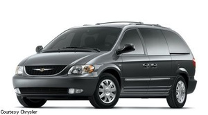 Chrysler Town Country Voyager 2005 2006 2007 repair manual