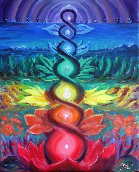 All 7 Chakra Meditations