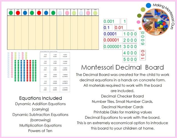Montessori Decimal Board