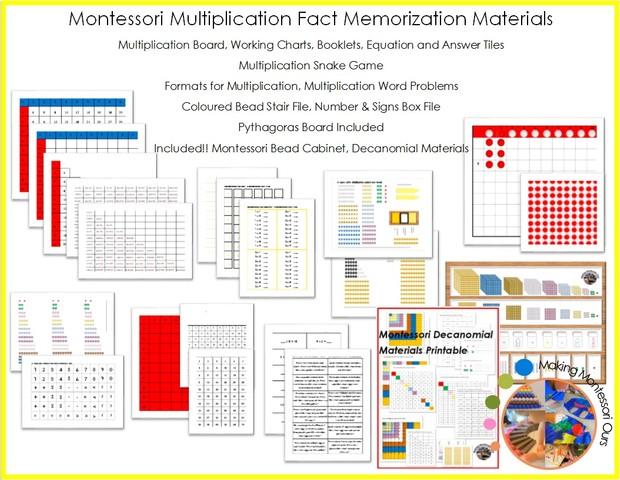 Montessori Multiplication Fact Memorization Materials Package