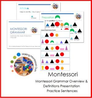 Grammar Presentation & Symbol Sentences