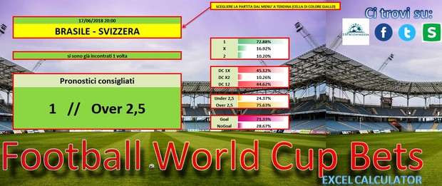 Football World Cup Bets - Excel Calculator