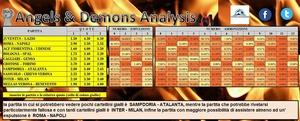 Angels & Demons Analysis (previsione pronostico su cartellini gialli e cartellini rossi)