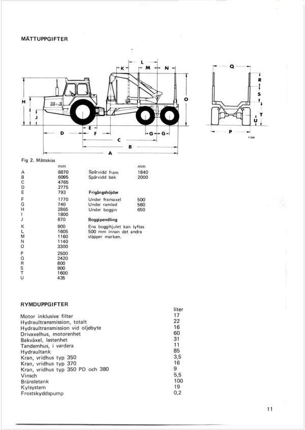 Volvo BM 868 skogmaskin  -  verkstadshandbok