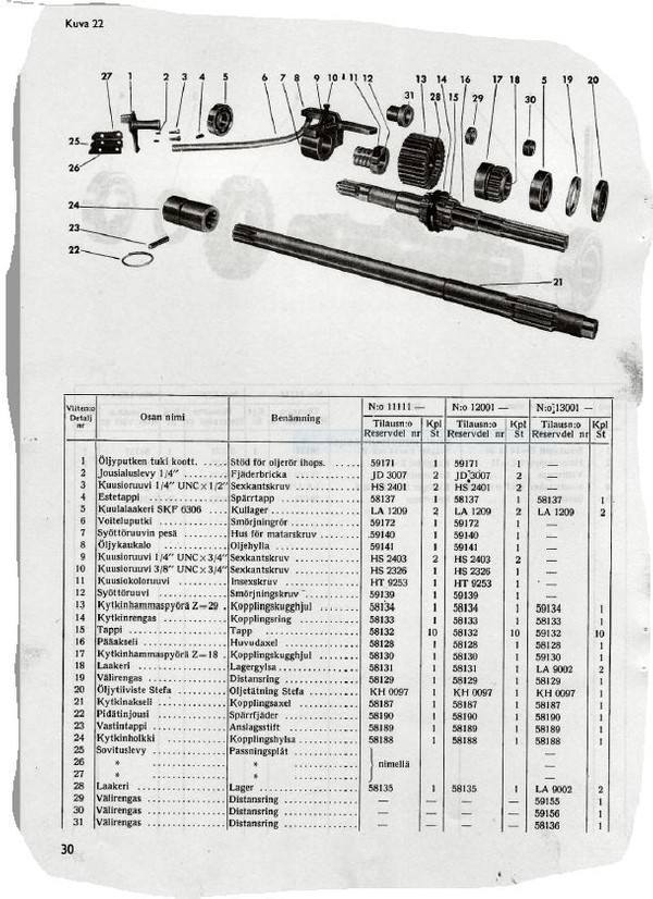 Valmet 359D varaosakirja (räjäytyskuvat)
