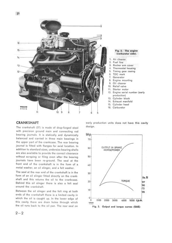Volvo Amazon - service+parts manual - english/swedish