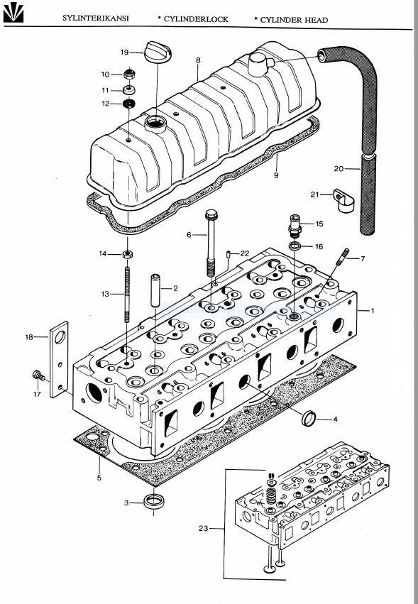 Valmet 420 DL DSL  varaosakirja (räjäytyskuvat)