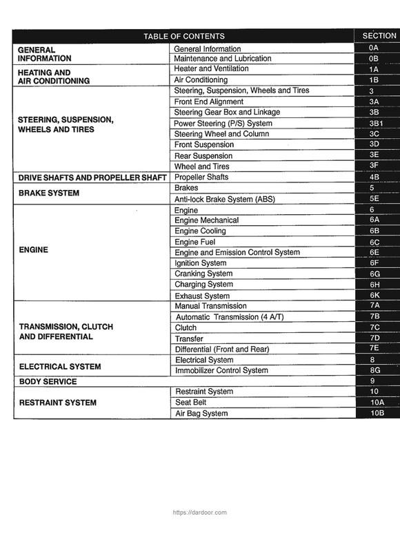 1998-2009 Suzuki Jimny OEM Service and Repair Manual