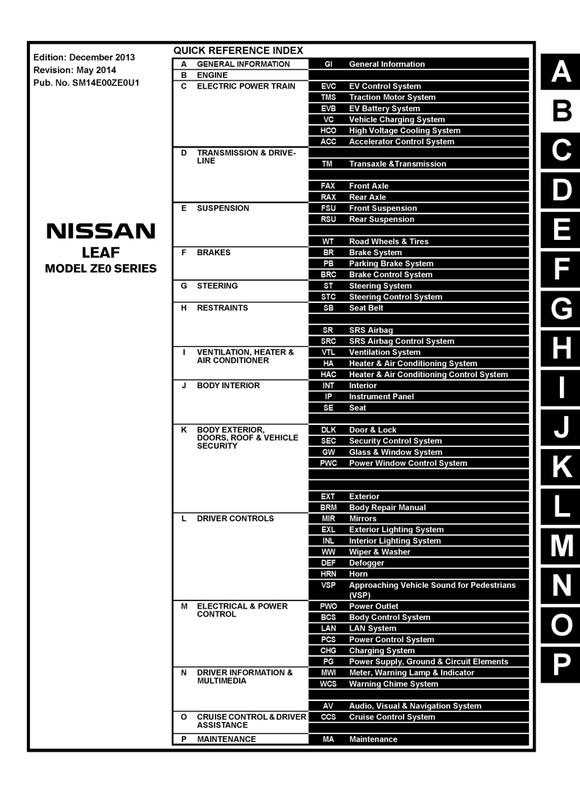 nissan leaf navigation manual