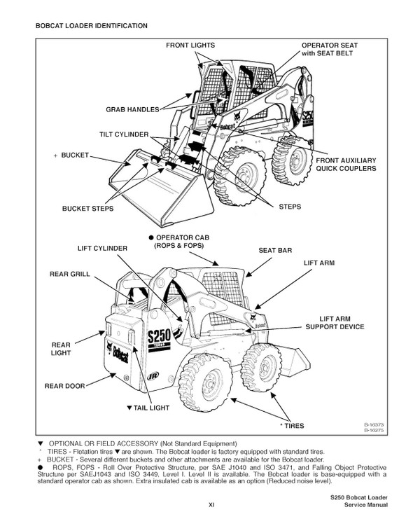 Bobcat S250 Turbo and Turbo High Flow, OEM Service and