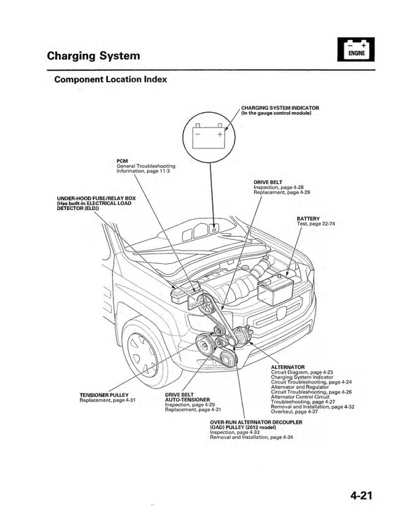 2009-2012 Honda Ridgeline OEM Service and Repair Manua