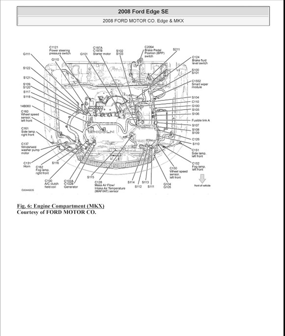 Hayne Manual 2007 Ford Edge Engine Diagram Wiring Diagram Module B Module B Emilia Fise It