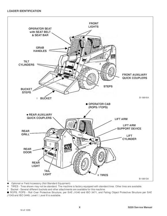Bobcat S220 Skid-Steer Loader, OEM Service and Repair