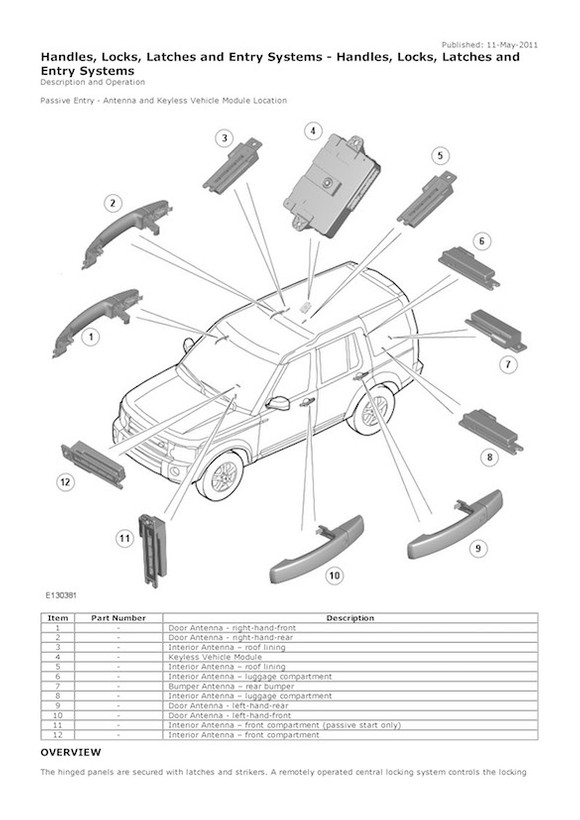 2009-2011 Land Rover Discovery D4/LR4, OEM Service and