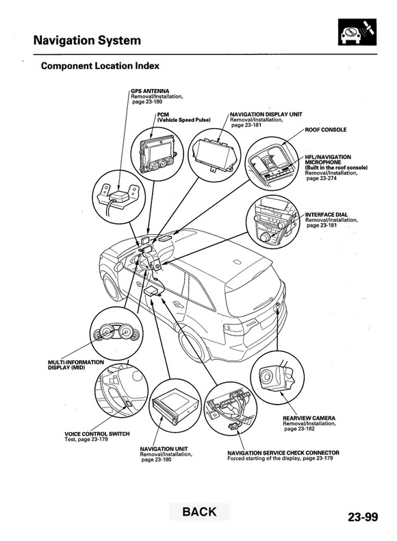 2006-2009 Acura MDX, OEM Service and Repair Workshop M
